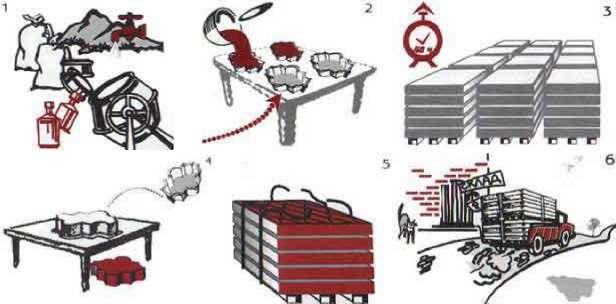 Изготовление плитки в домашних условиях своими руками