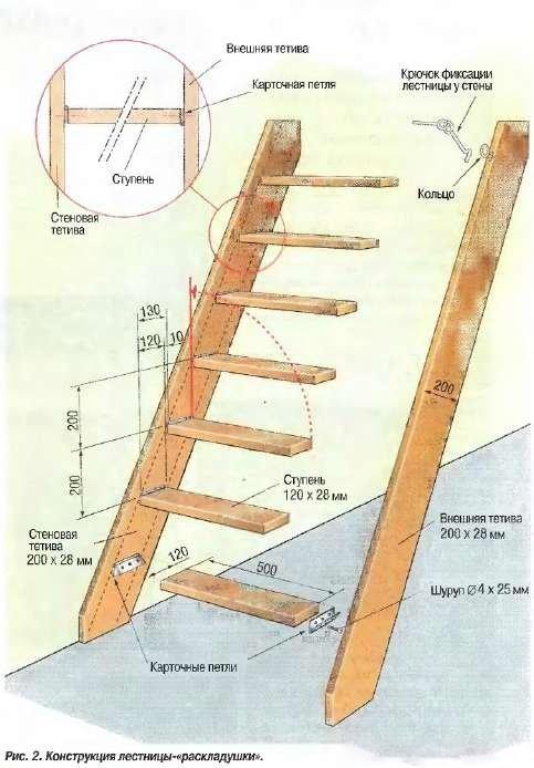 Хочу сделать лестницу как 573