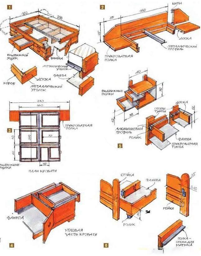 Кровать с ящиками своими руками как сделать