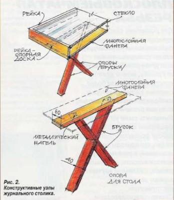 стол2